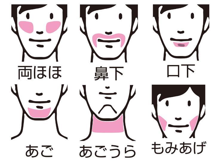 立川で初回1000円のメンズ全身脱毛!!の画像